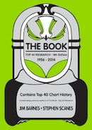 The Book: Top 40 Research (book cover).